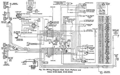 1977 gmc fuse box wiring 1977 gmc egr valve