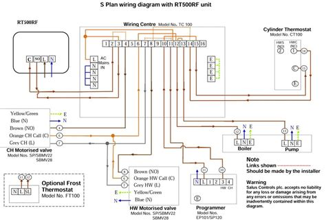 honeywell rth221b1000 wiring diagram honeywell aquastat