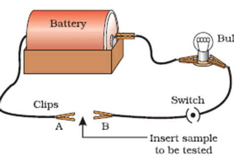electrical conductors non metal electrical conductors non metal 28 images what are conductors and insulators guide