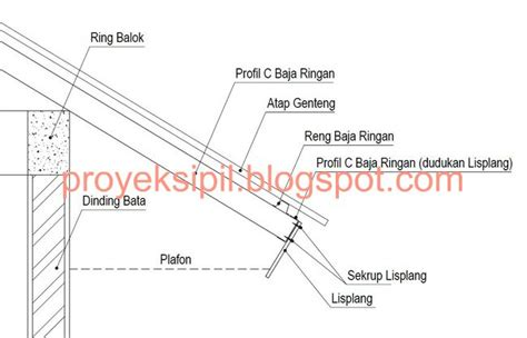cara memasang lisplang pada rangka atap baja ringan proyek sipil