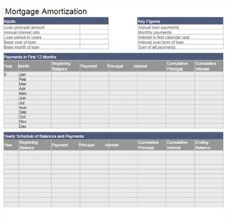 excel amortization schedule template excel amortization chart amortization excel