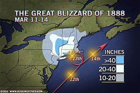 the great blizzard of 1888 kocet s corner the great blizzard of 1888