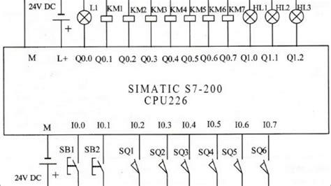 siemens s7 200 plc wiring diagram efcaviation