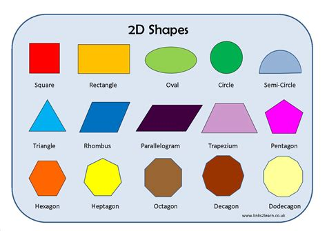 Shape 2 D 2 d shapes the best worksheets image collection