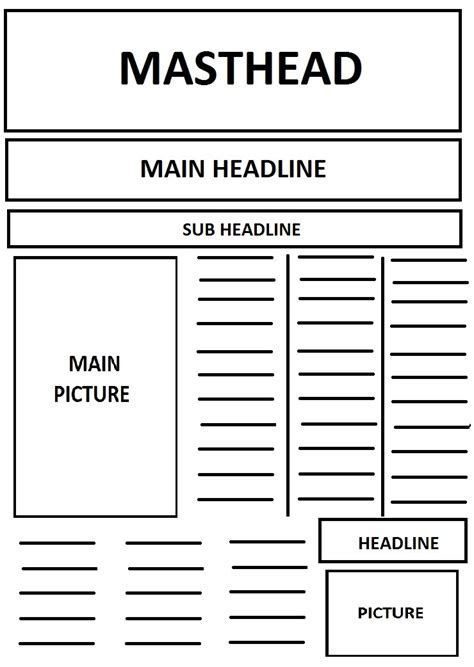Best Photos Of Newspaper Front Page Format Editable Newspaper Templates Blank Front Page Layout Template