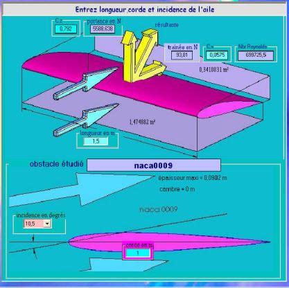 calculation software hydrodynamic keel dagger board rudder