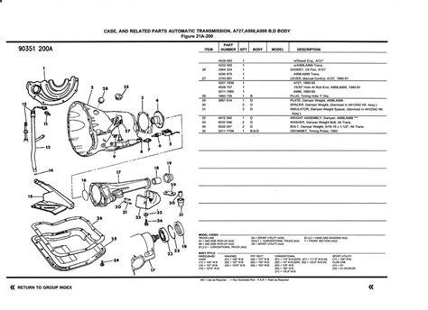 48re transmission diagram 48re transmission wiring diagram 32 wiring diagram