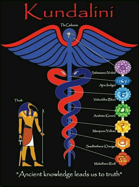hindu version ancient knowledge spirituality kundalini