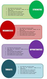 Swot Template Word by 40 Free Swot Analysis Templates In Word Demplates