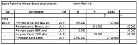 cara membuat jurnal harga pokok pesanan contoh jurnal umum hpp gamis murni