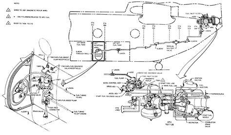 fuel piping diagram fuel plumbing diagram wiring diagram