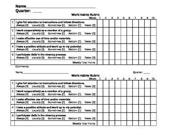 workflow assessment checklist work habits checklist for robotics stem by holt tpt