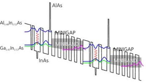 qcl laser diode quantum cascade lasers 187 quantum cascade laser 187 scientific lasers 187 home sacher lasertechnik