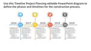 project plan ppt template timeline project plan editable powerpoint template