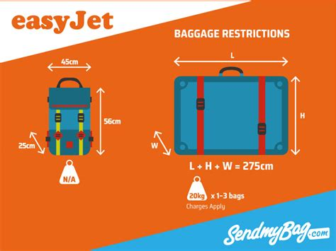 easyjet cabin size easyjet 2017 baggage allowance for luggage hold