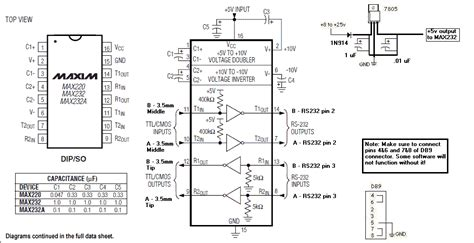 max232 ic pin diagram max232 schematic rs232 max232 interface module