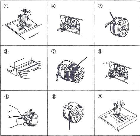 Bobbin Drawing