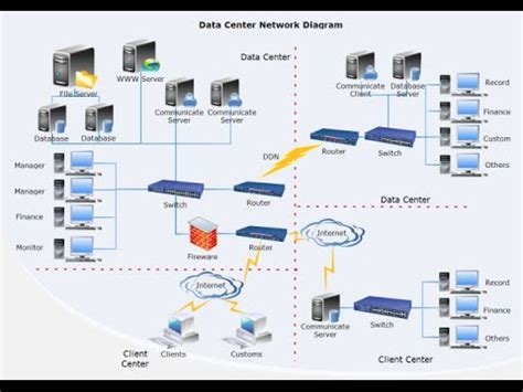 free home network design tool best network diagram software edraw max ebestproducts