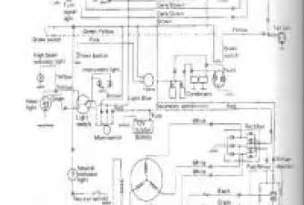 1997 yamaha warrior 350 wiring diagram wedocable