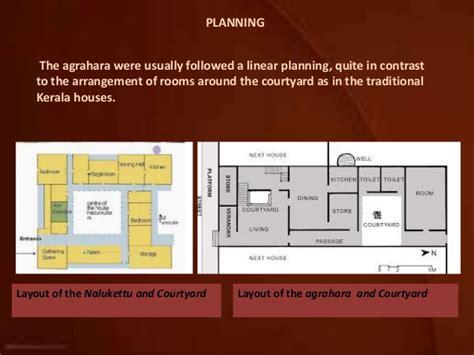 Little House Interiors Agraharam