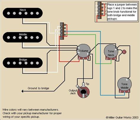 miller guitar standard strat 174 wiring diagram