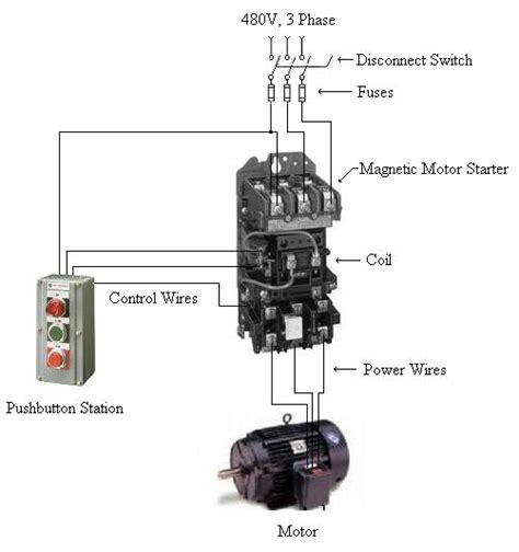 wiring diagram for siemens magnetic starter motor starter