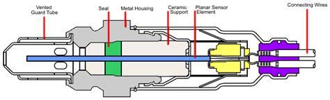 wiring diagram 5 wire oxygen sensor bosch lsu bosch oxygen