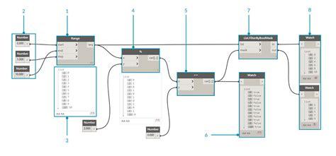 true gdm 23 wiring diagram true manufacturing refrigerator