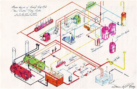 Boiler Room Schematic by City Hall Cardiff