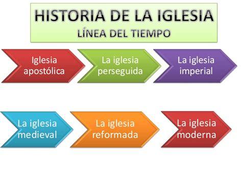 historia de la iglesia cristiana pte 15 chuy olivares historia de la iglesia historia de la iglesia historia