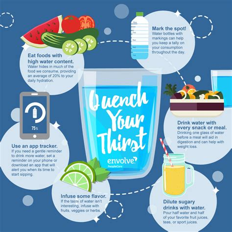 hydration tips stay hydrated this summer with these easy tips envolve