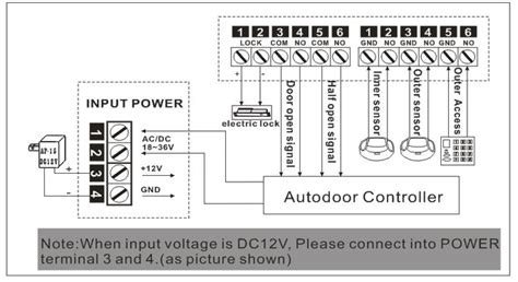 electric garage door opener wiring diagram gallery