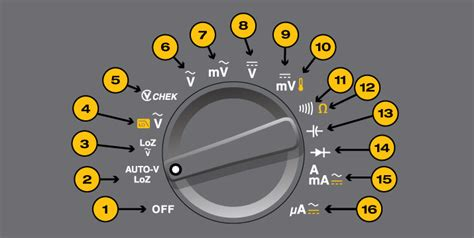 multimeter diode test symbol voltage easy way to figure out a led s vf in order to an appropriate resistor