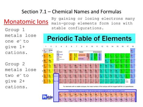 section 7 1 ions ppt chapter 7 chemical formulas and chemical compounds