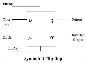 Sr Flip Flop Truth Table D Flip Flop Circuit Diagram Working Amp Truth Table Explained