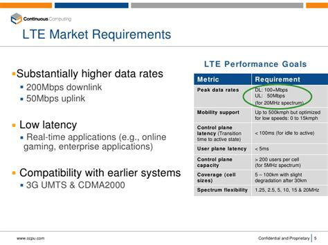 Csuci Mba Requirements by Mwc 2010 Lte