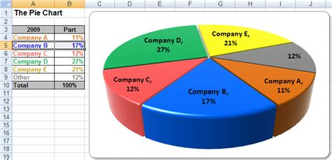 Excel 3 D Pie Charts Pie Chart Template Excel