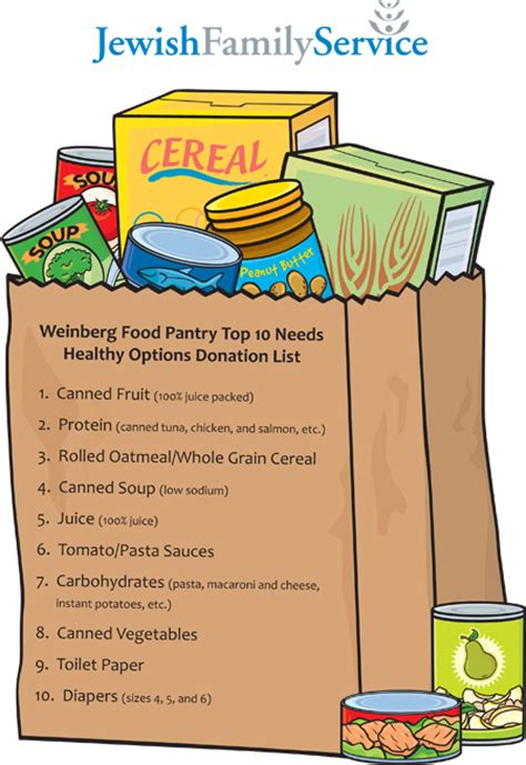Food Pantry Donation List by Weinberg Food Pantry Top 10 Needs