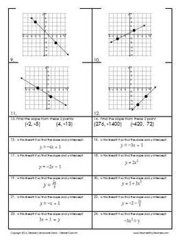 Slope From A Table Worksheet by Slope Worksheet Or Assessment Find Slope Four Ways By