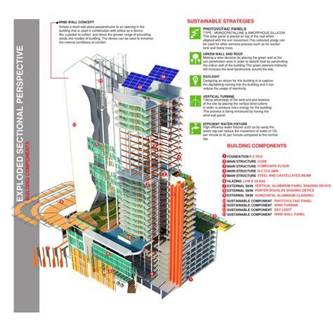 commercial building components diagram diagrams auto