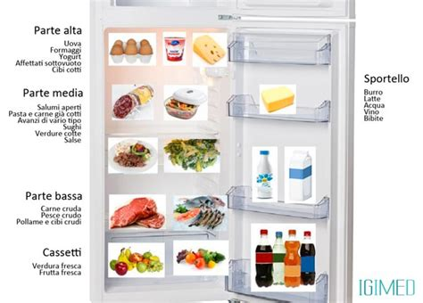conservazione degli alimenti in frigo alimenti frigorifero conservazione igimed igiene