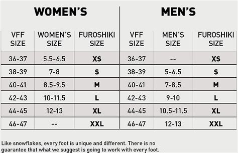 Shoe Size Chart New Look   vibram shoe size chart style guru fashion glitz