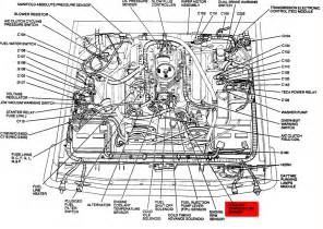 Fuel System Diagram 7 3 Powerstroke 7 3 Powerstroke Fuel Heater Location Get Free Image