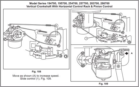 briggs and stratton wiring diagram briggs and stratton 12 hp wiring diagram briggs free engine image for user manual