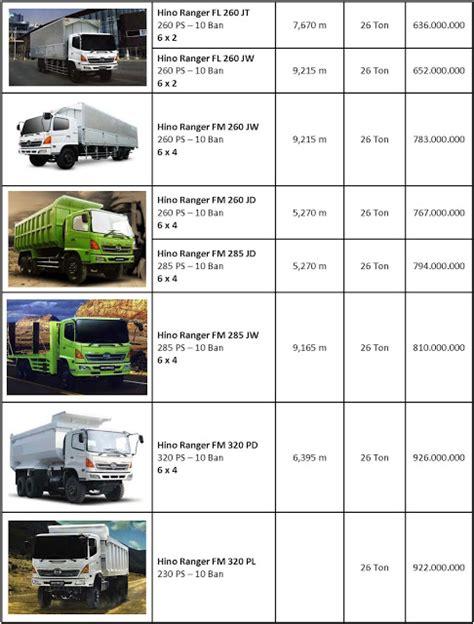 Daftar Raket Hi Qua Terbaru daftar harga mobil truk hino terbaru 2015 august 2015
