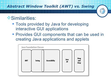 swing vs applet gui programming in java