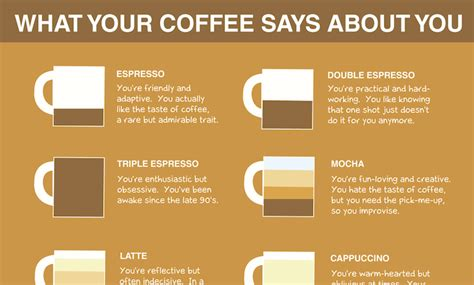 what does your coffee say about you what your coffee selection says about you the body