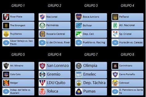 Calendario Copa Libertadores 2015 Tabela Copa Libertadores 2016