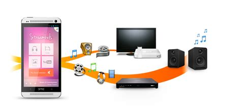 best dlna for mac media from android to airplay dlna compatible