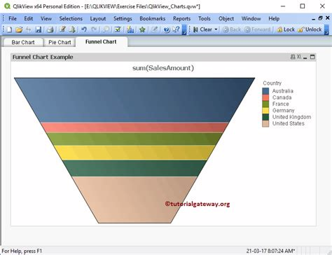 qlikview background themes funnel chart in qlikview